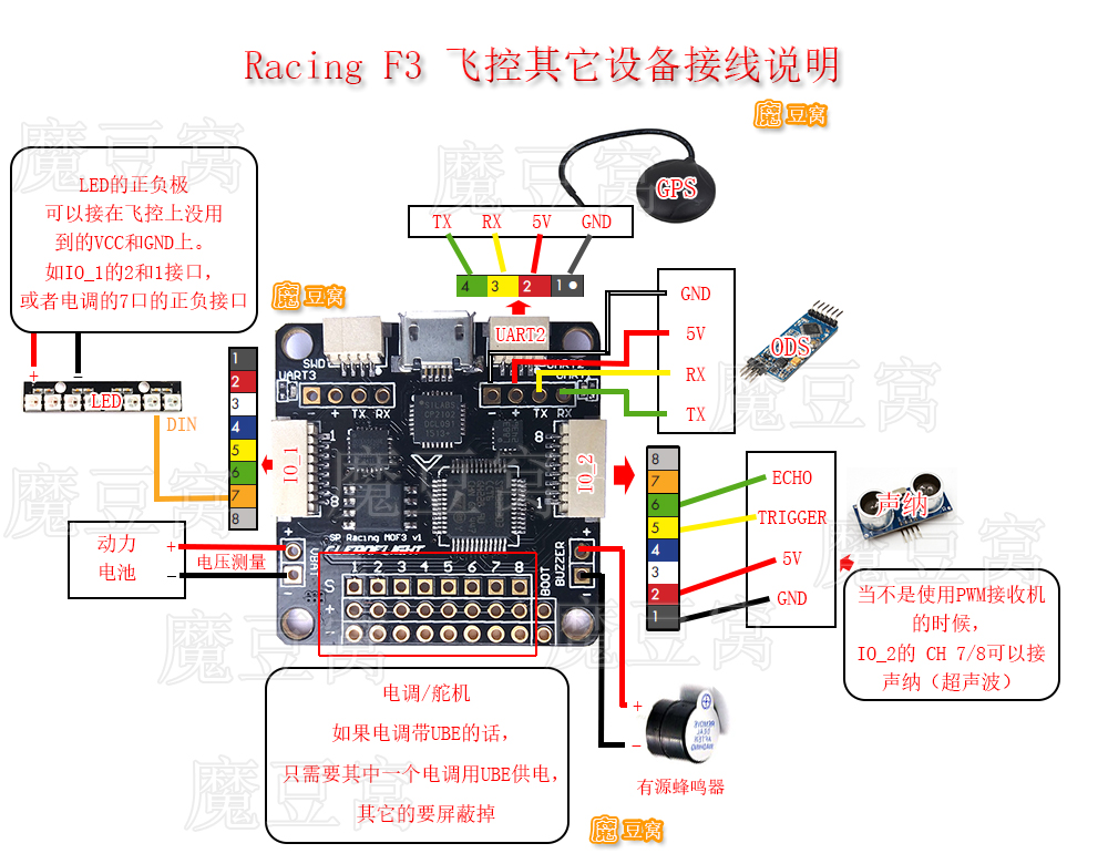 sp racing f3 flight controller wiring sp get free image about wiring diagram